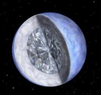 Lucy, the moon-sized diamond